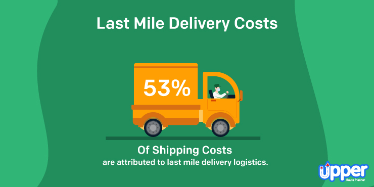 Cost of Last Mile Delivery