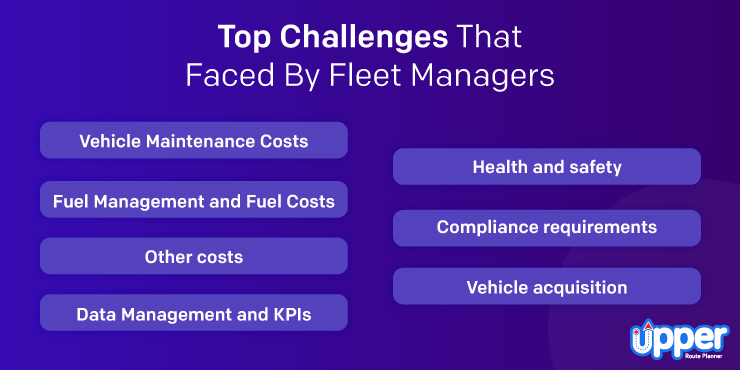 Fleet Manager Challenges