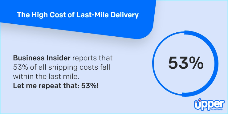 High Cost of Last Mile Delivery