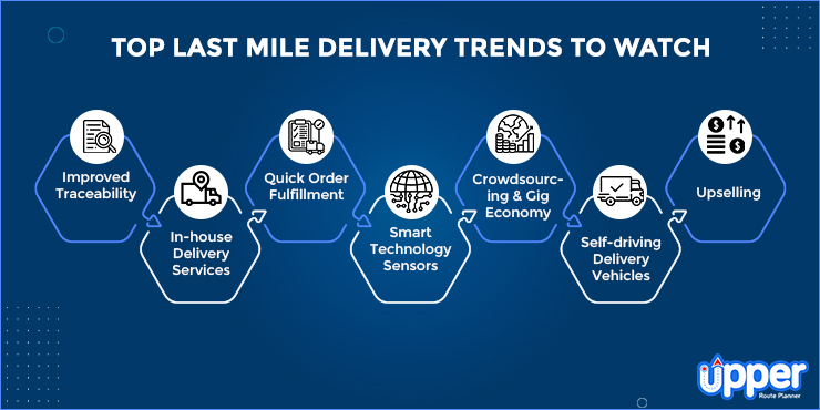 7 Last Mile Delivery Trends