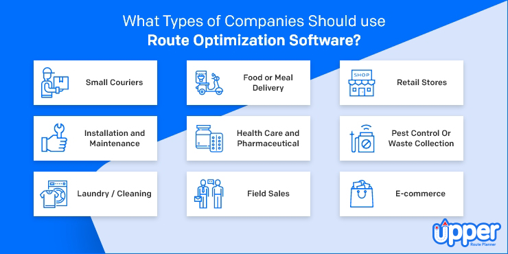 Types of Companies Should use Route Optimization Software