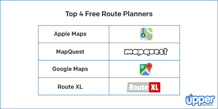 Top 4 Free Route Planners