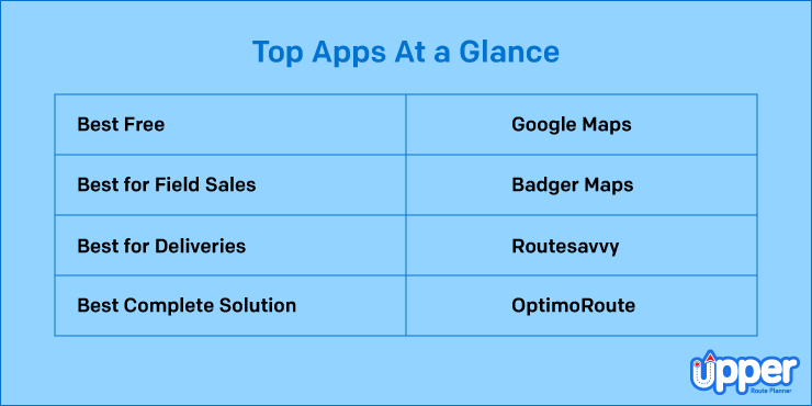 Top Route Planner Apps at Glance