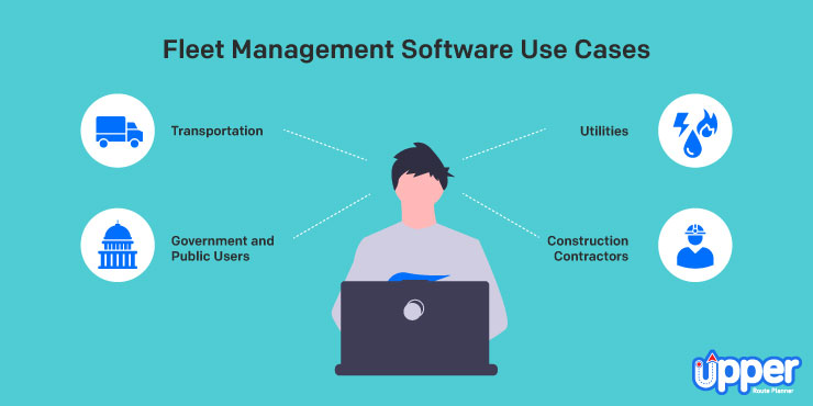 Fleet Management Software Use Cases