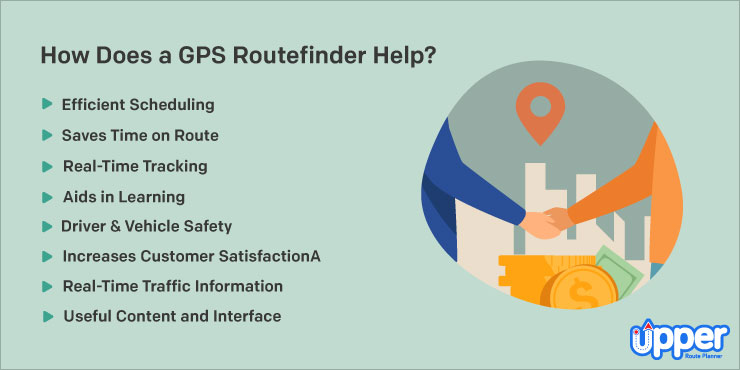 How Does a GPS Routefinder Help