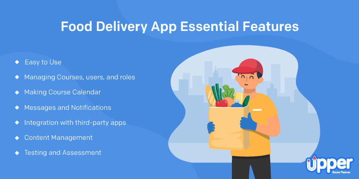 Food Delivery App Essential Features