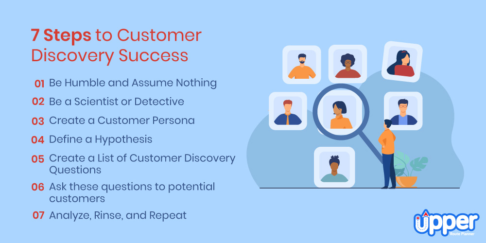 7 Steps to Customer Discovery Success