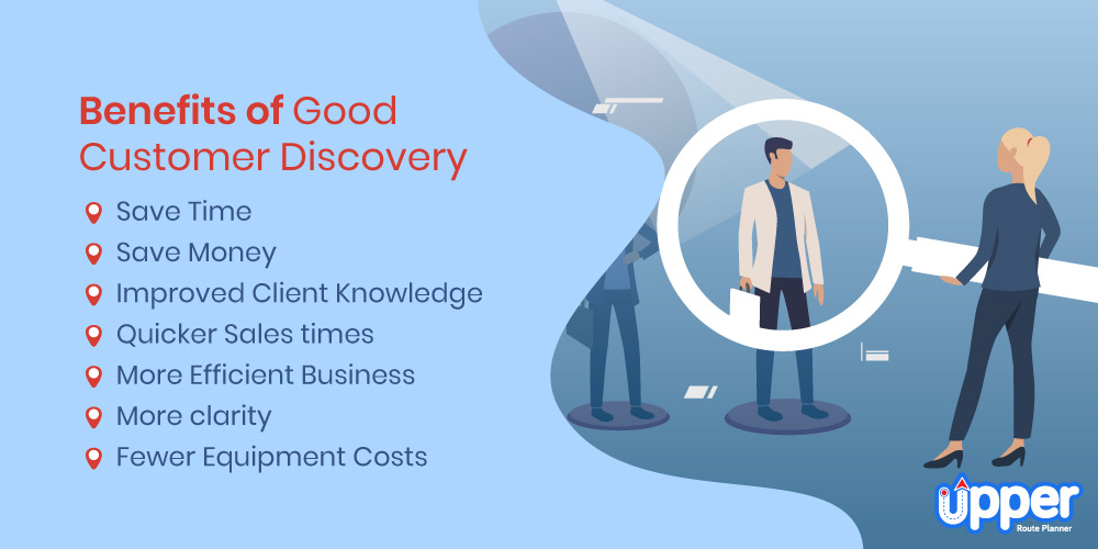 Benefits of Good Customer Discovery