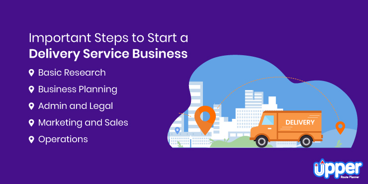 Important Steps to Start a Delivery Service Business