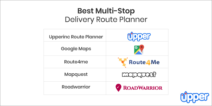 List of Best Multi-stop Delivery Route Planner