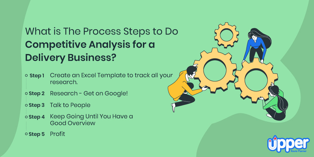 Process Steps to Do Competitive Analysis for Starting a Delivery Business