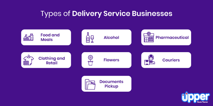 Types of Delivery Service Business