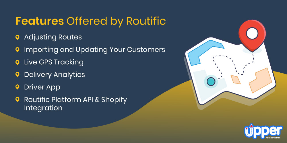 Features Offered by Routific