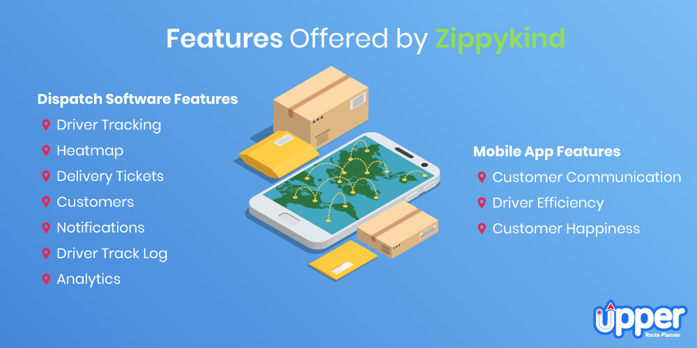 Features Offered by Zippykind