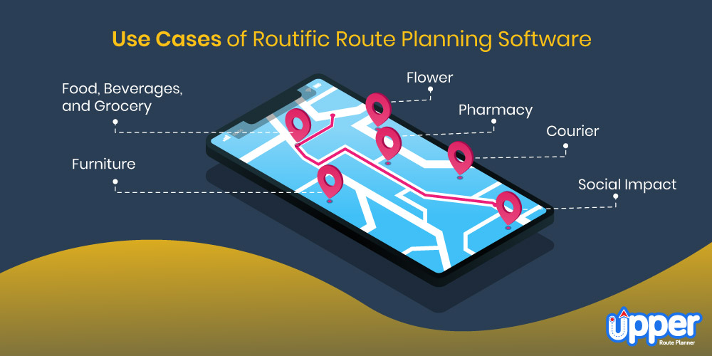Use Cases of Routific Route Planning Software
