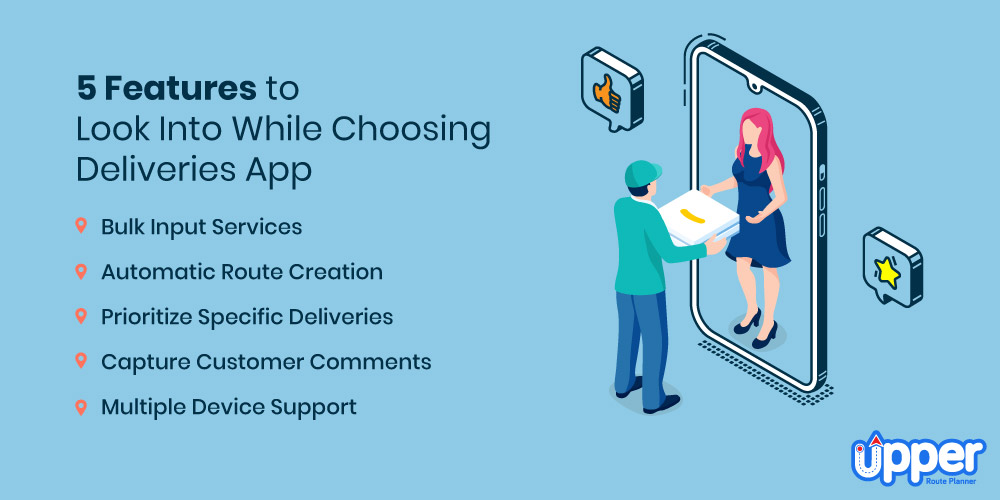 5 Features to Look into While Choosing Deliveries App