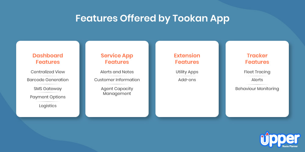 Features Offered by Tookan App