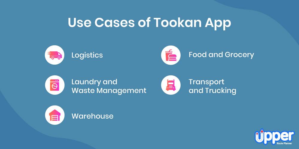 Use Cases of Tookan App