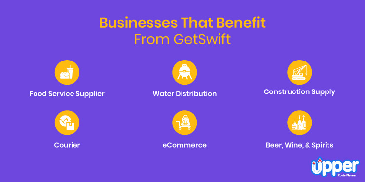 Businesses That Benefit From GetSwift