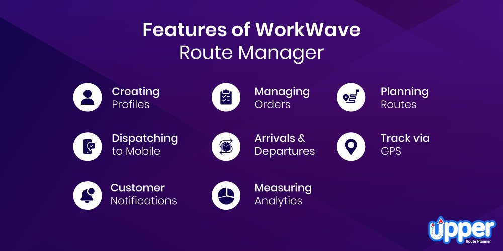 Features of WorkWave Route Manager