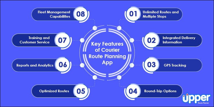Features to Selecting Route Planner