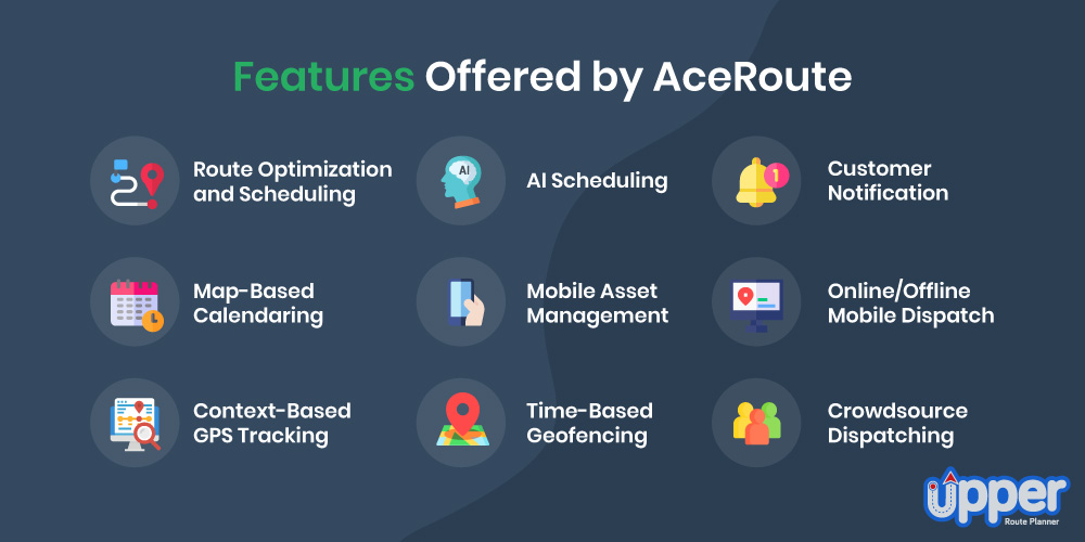 Features Offered by AceRoute