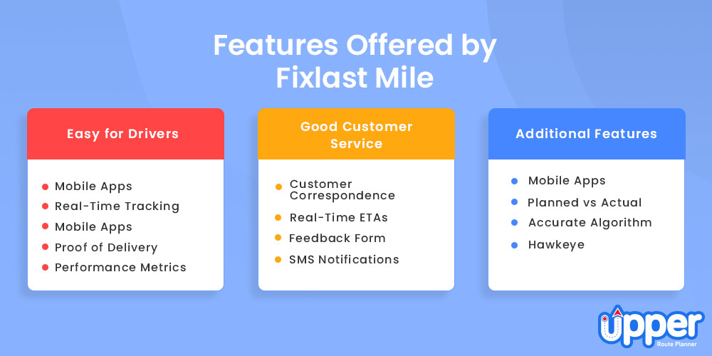 Features Offered by Fix Last Mile