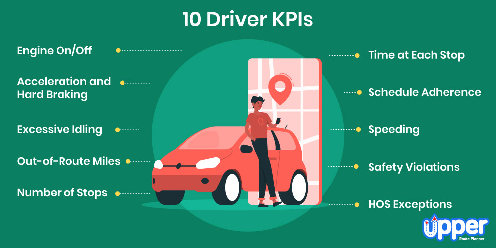 10 KPIs for Drivers