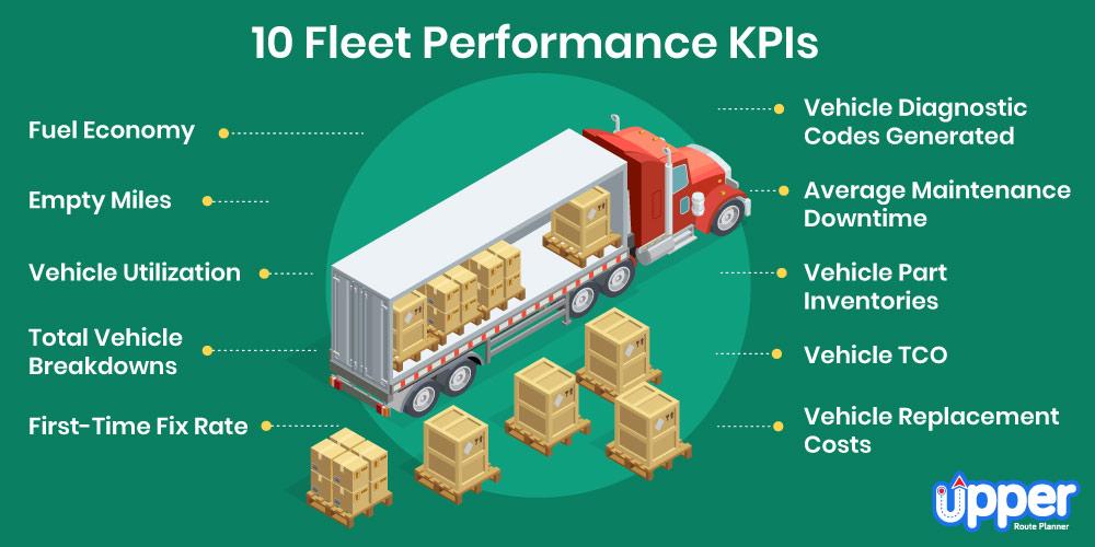 10 KPIs to Track Fleet Performance