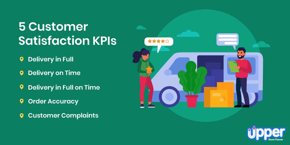 5 Major KPIs for Customer Satisfaction