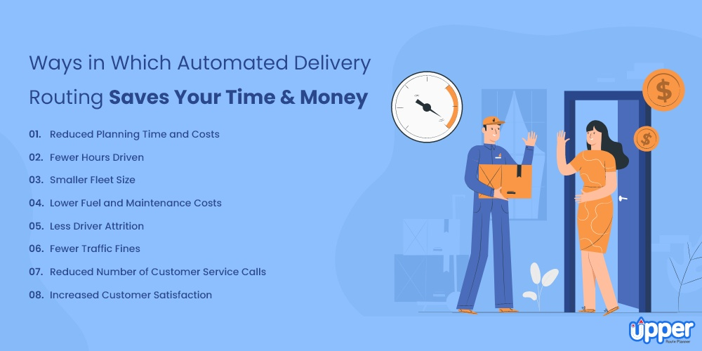 Ways in Which Automated Delivery Routing Saves Your Time and Money