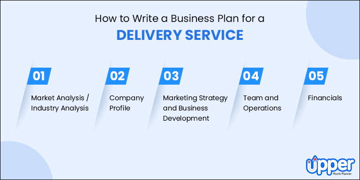 Parts of a Business Plan for Delivery Service
