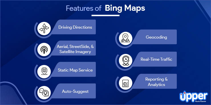 Features of Bing Maps