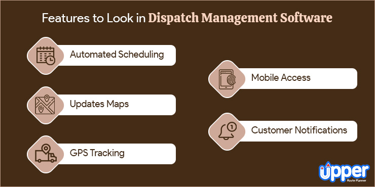 Features to Look in Dispatch Management Software