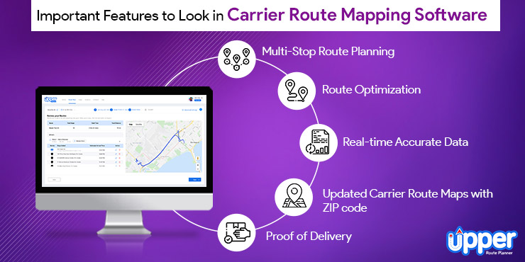 Important Features to Look in Carrier Route Mapping Software