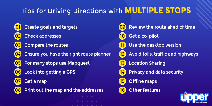 Tips For Driving Directions