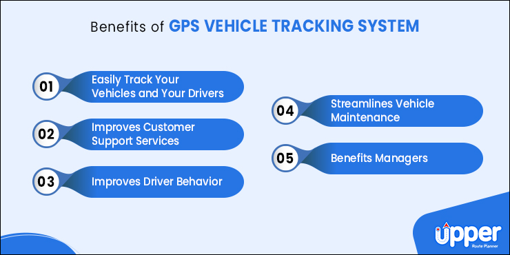 Benefits of GPS Vehicle Tracking System