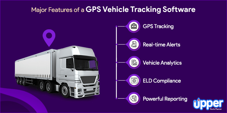 Features of a GPS Vehicle Tracking Software