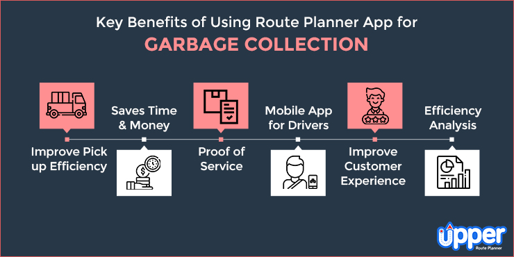Benefits of Using Route Planning Software for Garbage