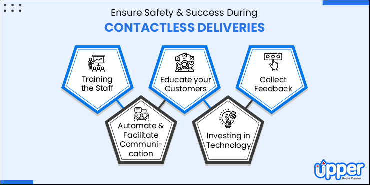Businesses Ensure Safety & Success While Making Contactless Deliveries