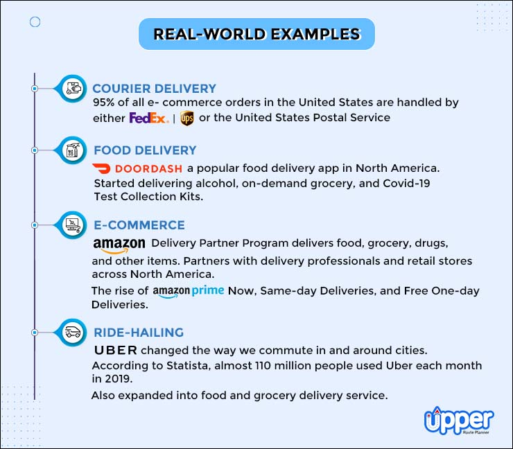 Real World Examples that Solved the Last Mile Delivery Problem