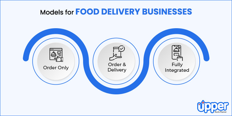 Models for Food Delivery Business Plan